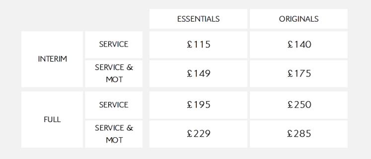 Fixed Price - Servicing price