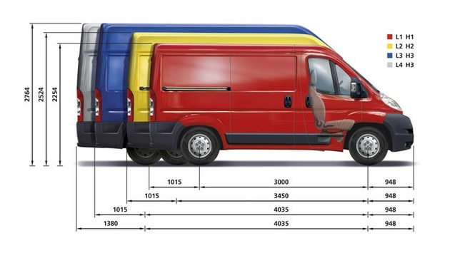 Citroën Relay - A series of winning combinations